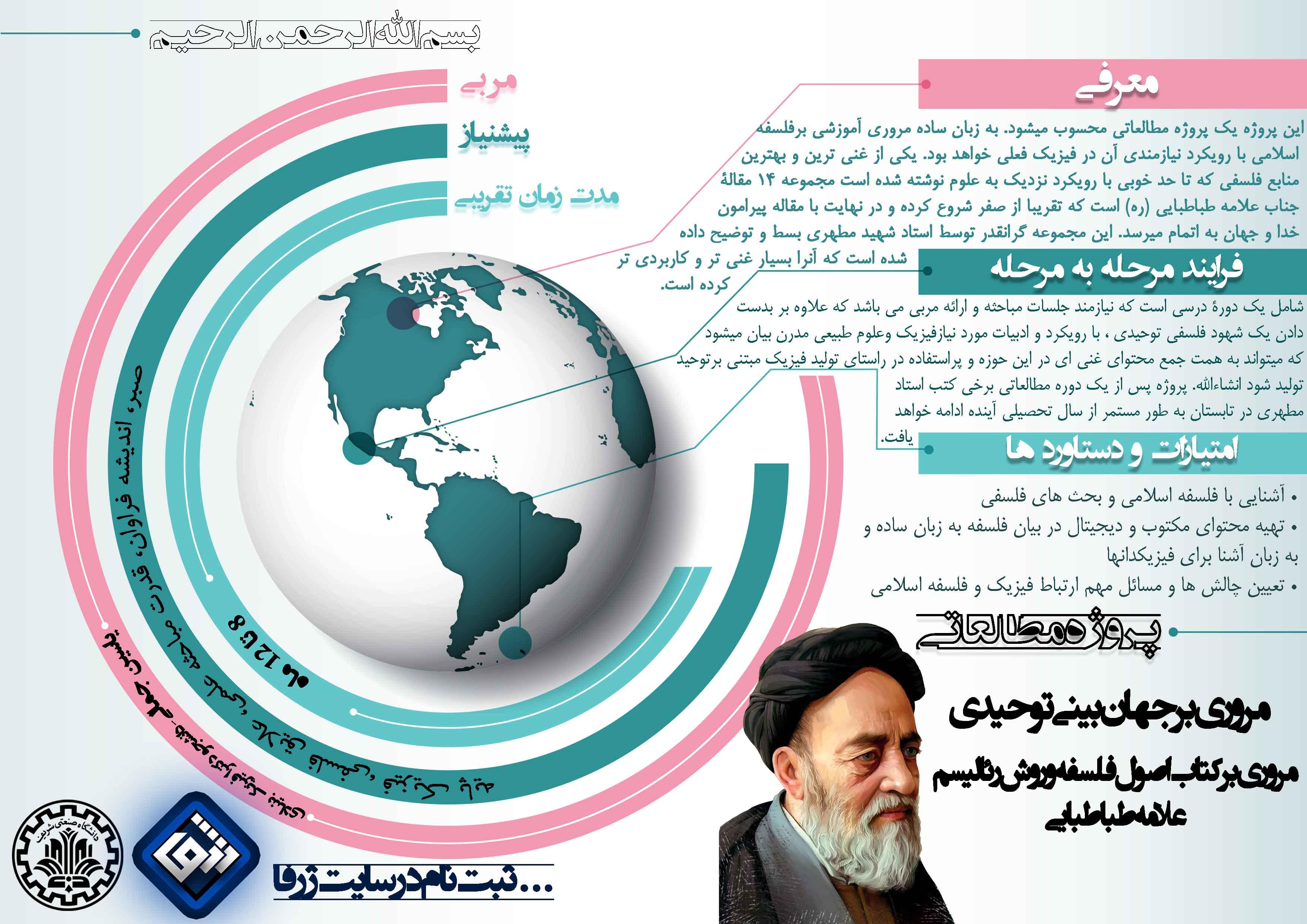 معرفی تفصیلی پروژه مطالعاتی فلسفه اسلامی